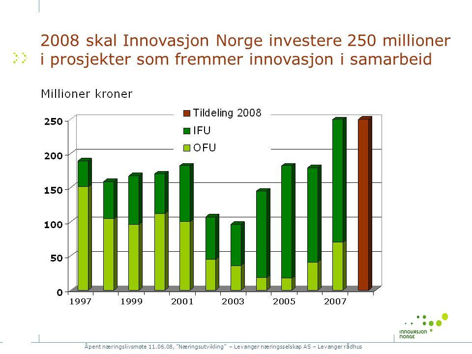 Åpent næringslivsmøte 11.06.08, Næringsutvikling – Levanger næringsselskap AS – Levanger rådhus 2008 skal Innovasjon Norge investere 250 millioner i prosjekter som fremmer innovasjon i samarbeid