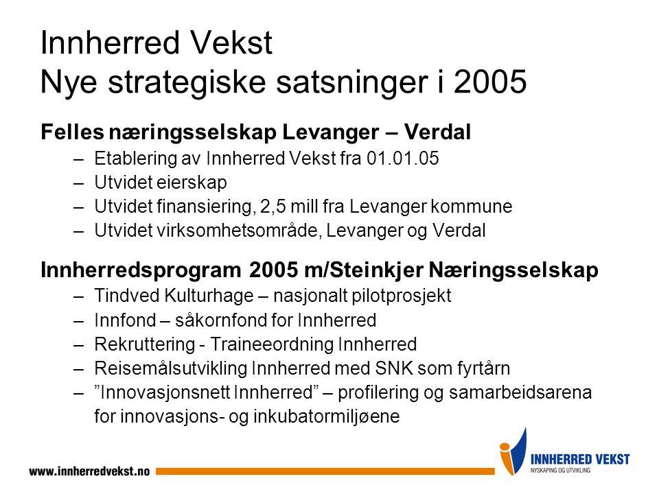 Innherred Vekst Nye strategiske satsninger i 2005 Felles næringsselskap Levanger – Verdal –Etablering av Innherred Vekst fra 01.01.05 –Utvidet eierska