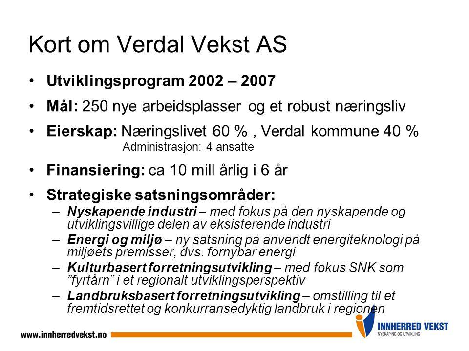 Kort om Verdal Vekst AS Utviklingsprogram 2002 – 2007 Mål: 250 nye arbeidsplasser og et robust næringsliv Eierskap: Næringslivet 60 %, Verdal kommune