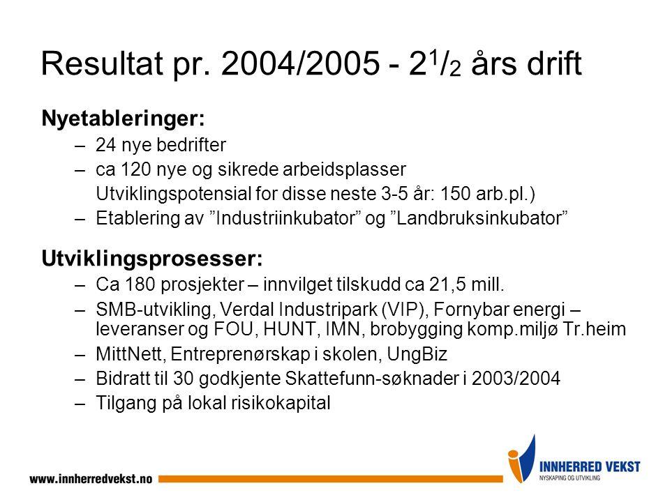 Resultat pr. 2004/2005 - 2 1 / 2 års drift Nyetableringer: –24 nye bedrifter –ca 120 nye og sikrede arbeidsplasser Utviklingspotensial for disse neste