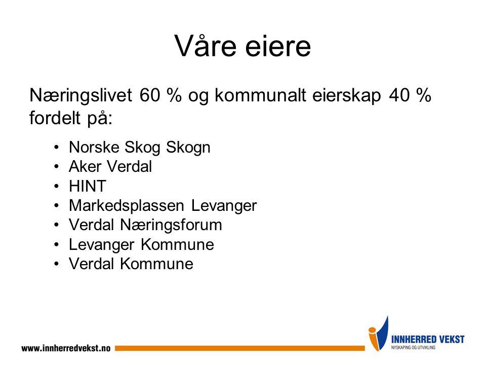 Våre eiere Næringslivet 60 % og kommunalt eierskap 40 % fordelt på: Norske Skog Skogn Aker Verdal HINT Markedsplassen Levanger Verdal Næringsforum Lev