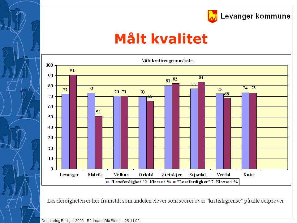 """Orientering Budsjett 2003 - Rådmann Ola Stene – 25.11.02 Målt kvalitet Leseferdigheten er her framstilt som andelen elever som scorer over """"kritisk gr"""