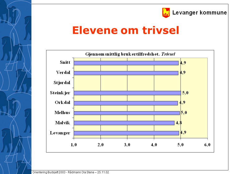 Orientering Budsjett 2003 - Rådmann Ola Stene – 25.11.02 Elevene om trivsel