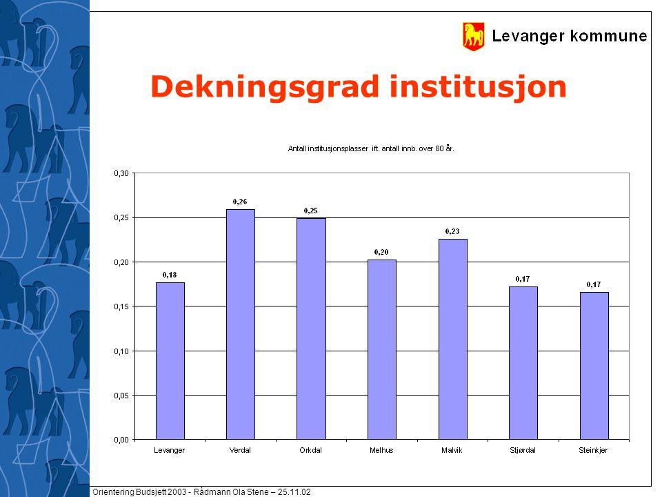 Orientering Budsjett 2003 - Rådmann Ola Stene – 25.11.02 Dekningsgrad institusjon
