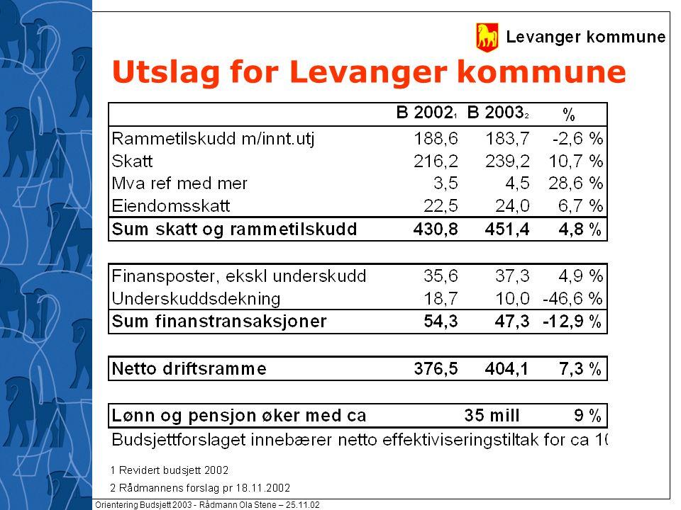 Orientering Budsjett 2003 - Rådmann Ola Stene – 25.11.02 Inntektssystemet Innbyggertilskudd (7 168 kr i 2002) - korrigeres for utgiftsutjevnende tilskudd Innteksutj.