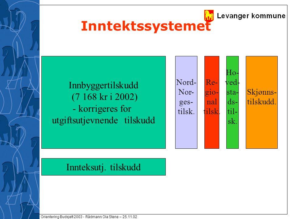 Orientering Budsjett 2003 - Rådmann Ola Stene – 25.11.02 Inntektssystemet Innbyggertilskudd (7 168 kr i 2002) - korrigeres for utgiftsutjevnende tilsk