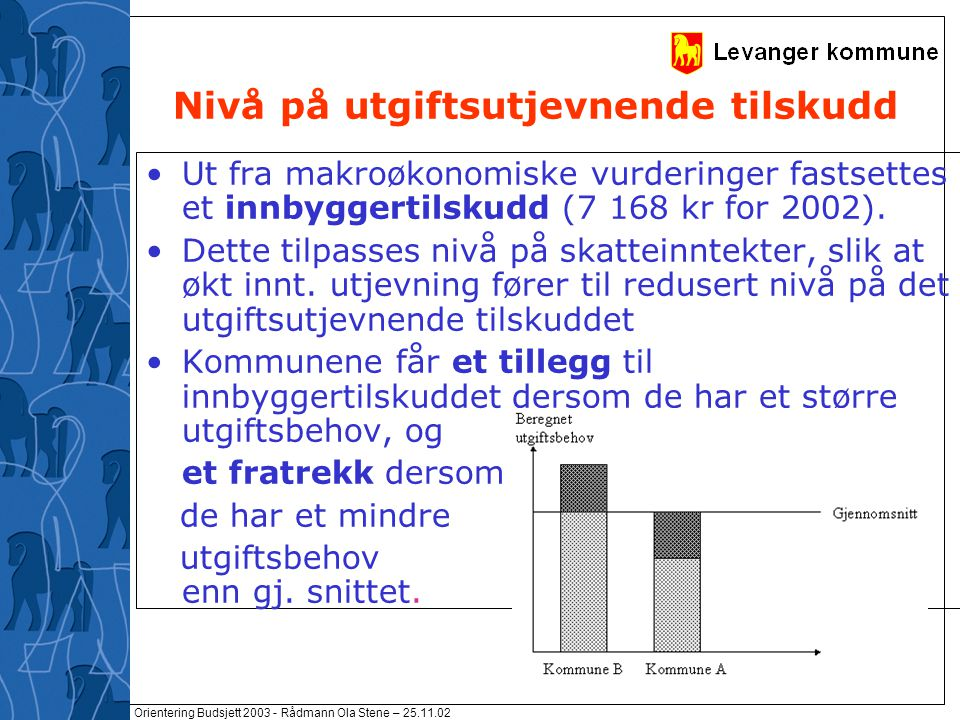 Orientering Budsjett 2003 - Rådmann Ola Stene – 25.11.02 Nivå på utgiftsutjevnende tilskudd Ut fra makroøkonomiske vurderinger fastsettes et innbyggertilskudd (7 168 kr for 2002).