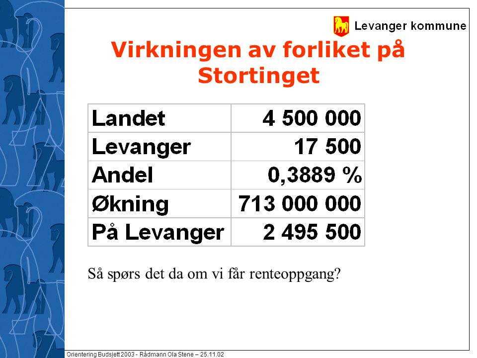 Orientering Budsjett 2003 - Rådmann Ola Stene – 25.11.02 Virkningen av forliket på Stortinget Så spørs det da om vi får renteoppgang