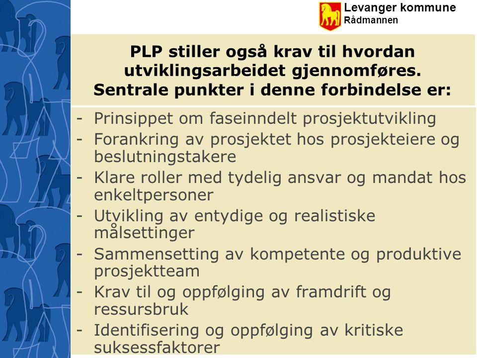 Levanger kommune Rådmannen Assisterende rådmann IngvarRolstad, Ingvar.Rolstad@levanger.kommune.no, tlf.