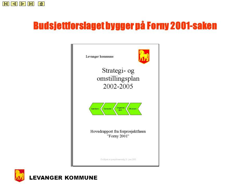 LEVANGER KOMMUNE Budsjett 2002 Presentasjon formannskapet 07. November 2001