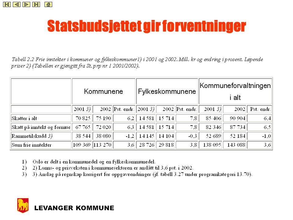 LEVANGER KOMMUNE Omstillingene i Forny 2001