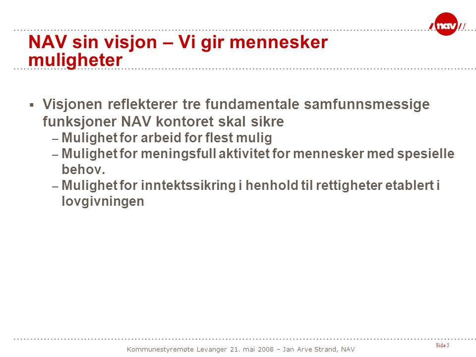 Side 3 Kommunestyremøte Levanger 21. mai 2008 – Jan Arve Strand, NAV NAV sin visjon – Vi gir mennesker muligheter  Visjonen reflekterer tre fundament