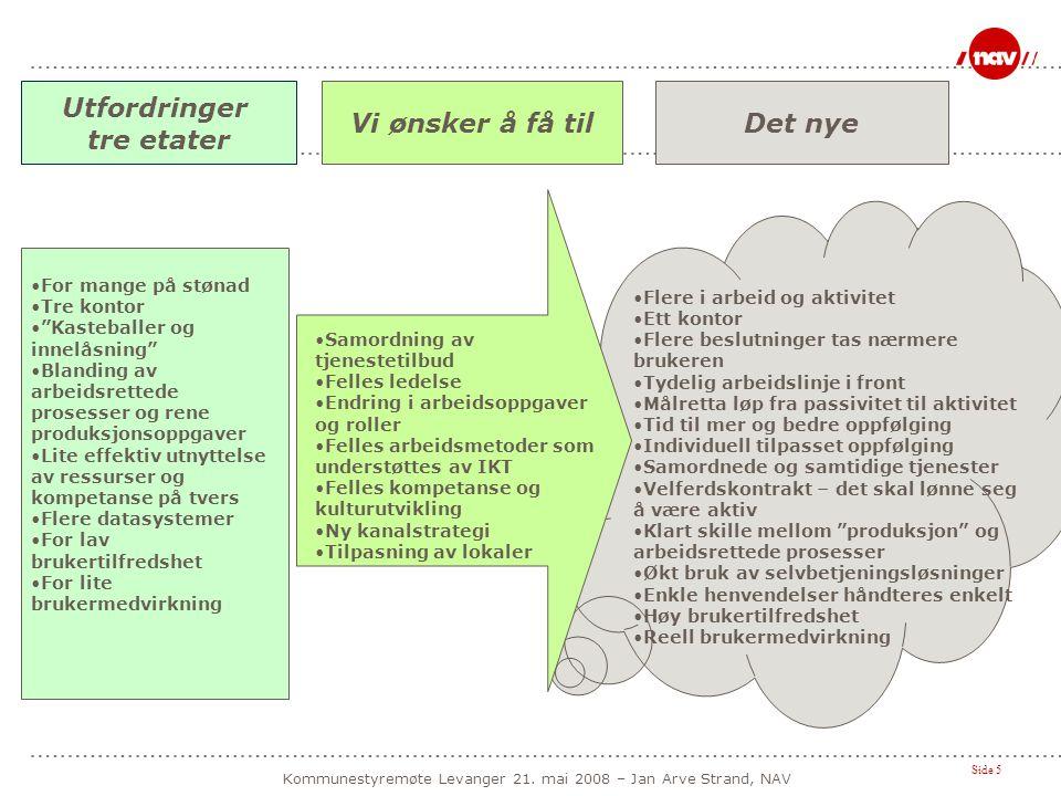 Side 5 Kommunestyremøte Levanger 21. mai 2008 – Jan Arve Strand, NAV Utfordringer tre etater Vi ønsker å få tilDet nye Flere i arbeid og aktivitet Ett