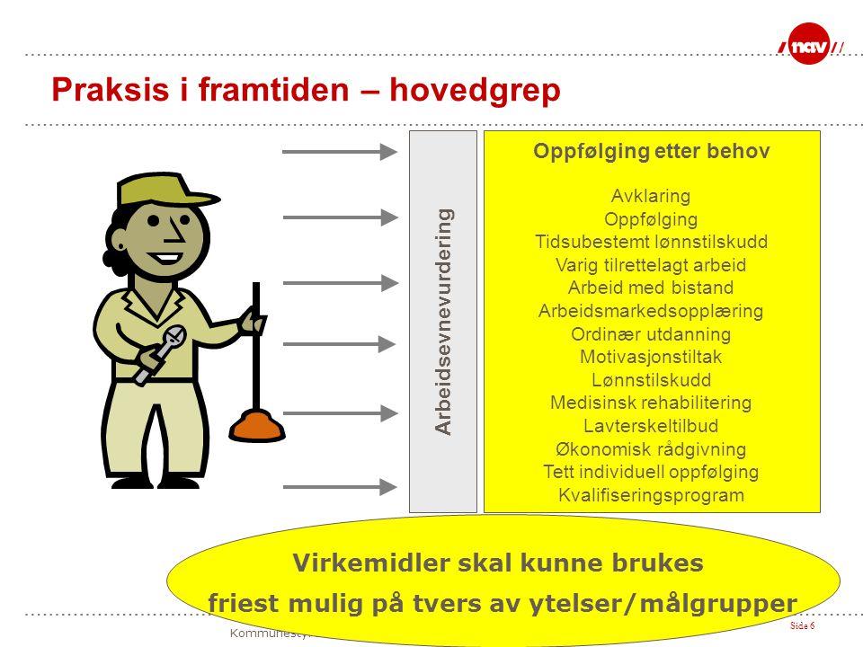 Side 6 Kommunestyremøte Levanger 21. mai 2008 – Jan Arve Strand, NAV Praksis i framtiden – hovedgrep Oppfølging etter behov Avklaring Oppfølging Tidsu
