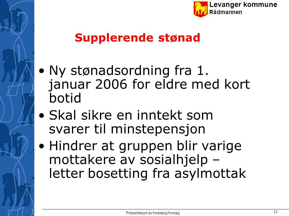 Levanger kommune Rådmannen Presentasjon av foreløpig forslag 11 Supplerende stønad Ny stønadsordning fra 1.