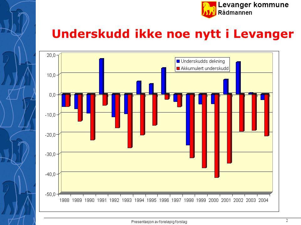 Levanger kommune Rådmannen Presentasjon av foreløpig forslag 3 Hovedgrep – sammendrag Fortsatt effektivisering og nedbemanning.