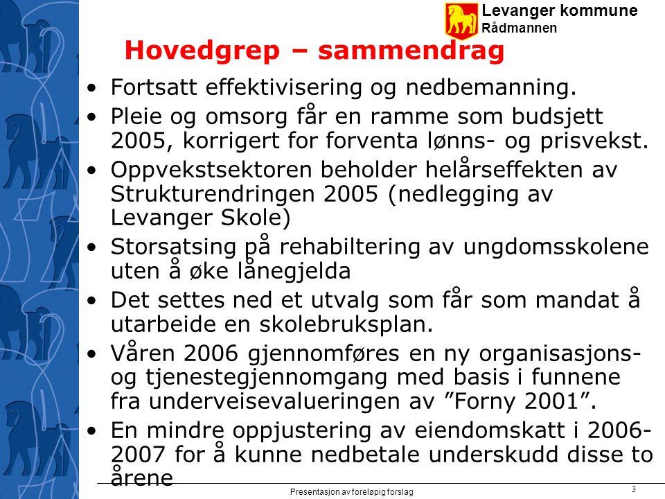 Levanger kommune Rådmannen Presentasjon av foreløpig forslag 4 Det økonomiske opplegget for kommunesektoren i stats- budsjettet 2006 (Regjeringen Bondevik II)