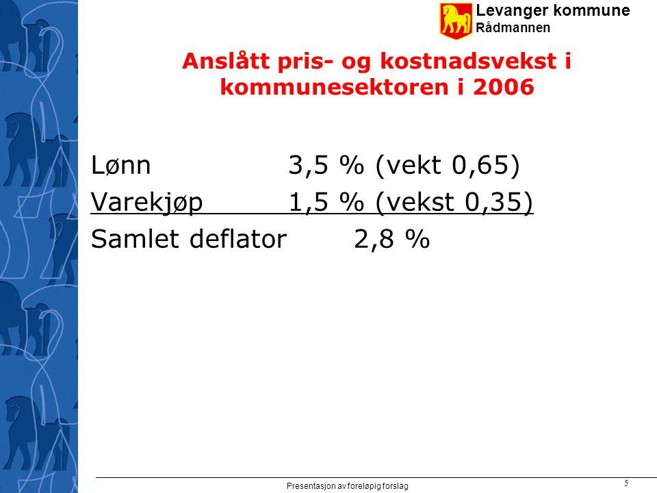 Levanger kommune Rådmannen Presentasjon av foreløpig forslag 5 Anslått pris- og kostnadsvekst i kommunesektoren i 2006 Lønn3,5 % (vekt 0,65) Varekjøp1,5 % (vekst 0,35) Samlet deflator2,8 %