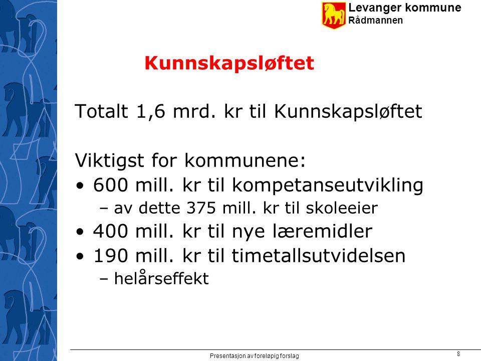 Levanger kommune Rådmannen Presentasjon av foreløpig forslag 9 Nye læremidler – 400 mill.