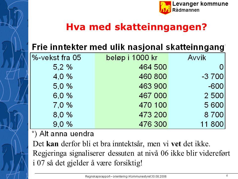 Levanger kommune Rådmannen Regnskapsrapport – orientering i Kommunestyret 30.08.2006 4 Hva med skatteinngangen.