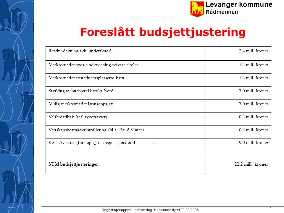 Levanger kommune Rådmannen Regnskapsrapport – orientering i Kommunestyret 30.08.2006 5 Foreslått budsjettjustering Restinndekning akk.