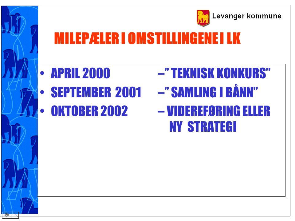 """MILEPÆLER I OMSTILLINGENE I LK APRIL 2000 –"""" TEKNISK KONKURS"""" SEPTEMBER 2001 –"""" SAMLING I BÅNN"""" OKTOBER 2002 – VIDEREFØRING ELLER NY STRATEGI"""