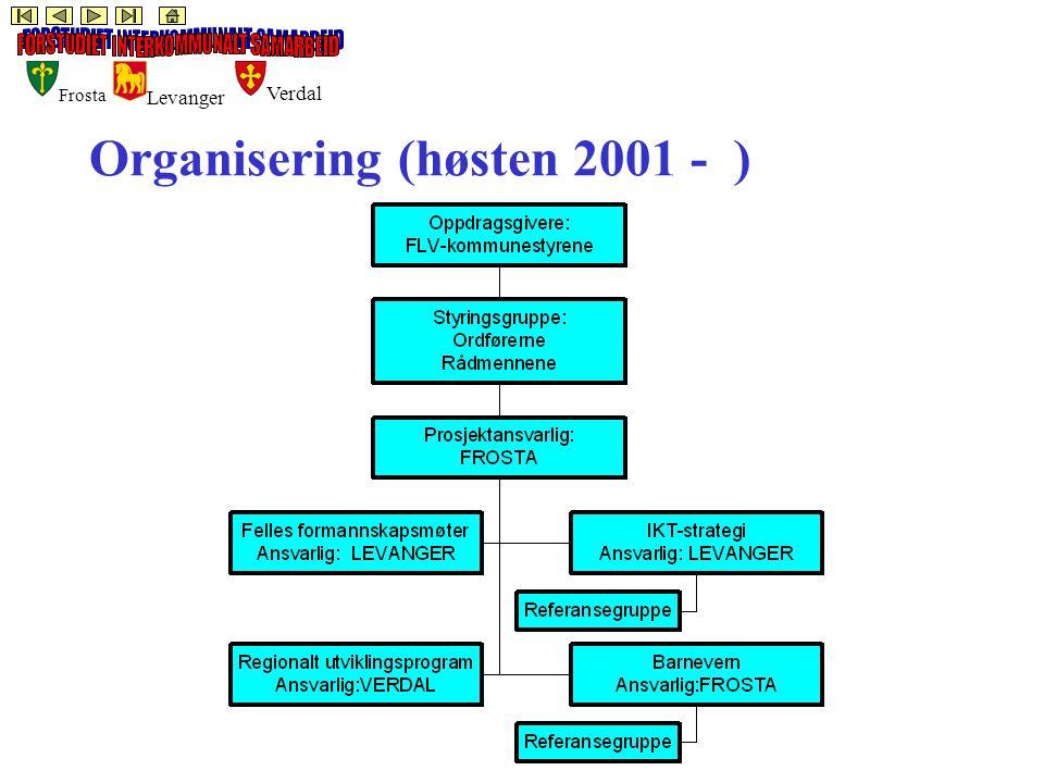 Frosta Levanger Verdal Organisering (høsten 2001 - )