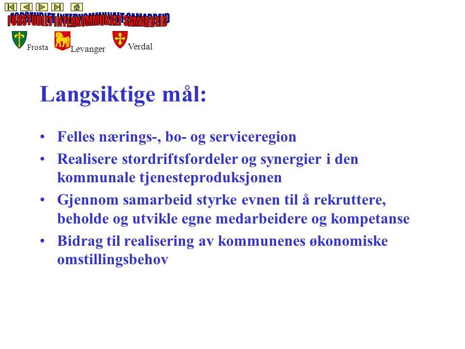 Frosta Levanger Verdal Mål for forstudiet: Oversikt dagens interkommunale samarbeid Utfordringer som en nærings-, bo og seviceregion Utfordringer mht kommunal tjenesteproduksjon – muligheter for interkommunalt samarbeid.