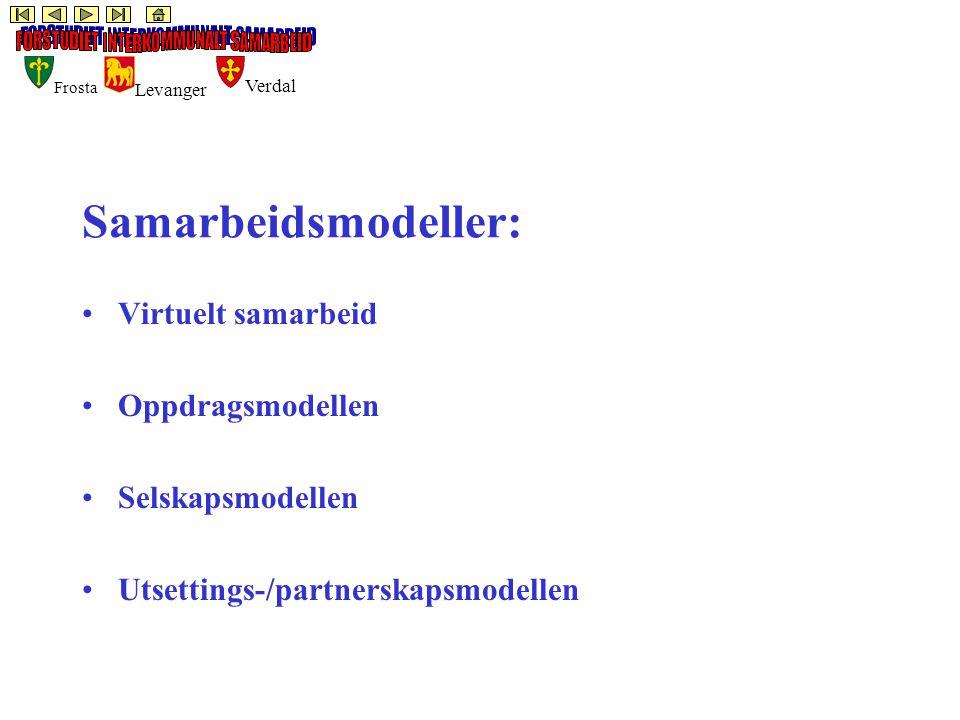 Frosta Levanger Verdal Samarbeidsmodeller: Virtuelt samarbeid Oppdragsmodellen Selskapsmodellen Utsettings-/partnerskapsmodellen