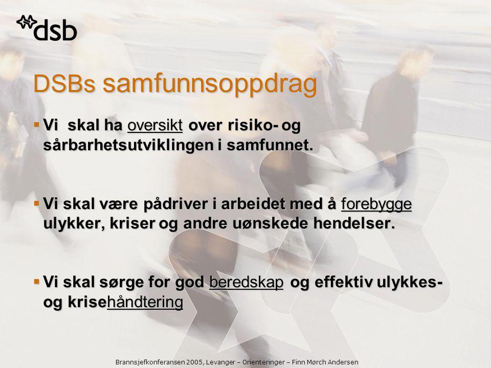 Brannsjefkonferansen 2005, Levanger – Orienteringer – Finn Mørch Andersen Nøkkelord DSBs virksomhet kan beskrives med følgende ord:  Oversikt  Forebygge  Beredskap  Håndtere