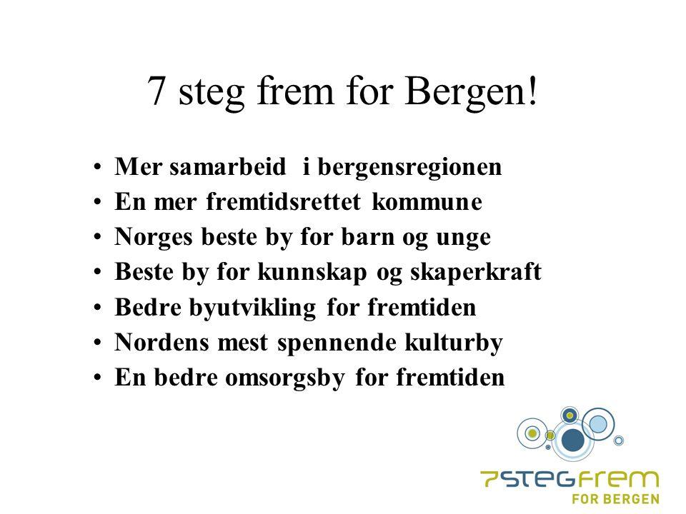 Mer samarbeid i Bergensregionen Oppnå sterkere gjennomslag nasjonalt.