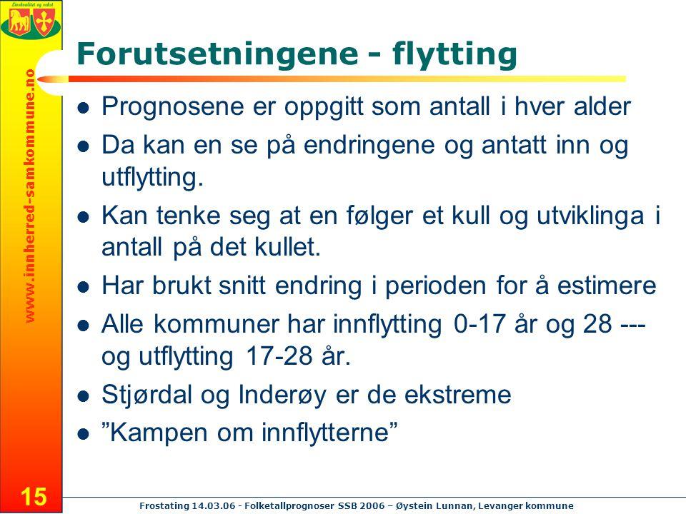 www.innherred-samkommune.no Frostating 14.03.06 - Folketallprognoser SSB 2006 – Øystein Lunnan, Levanger kommune 15 Forutsetningene - flytting Prognos