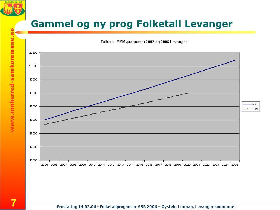www.innherred-samkommune.no Frostating 14.03.06 - Folketallprognoser SSB 2006 – Øystein Lunnan, Levanger kommune 7 Gammel og ny prog Folketall Levanger
