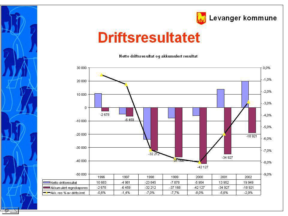 FYLKESMANNEN I NORD-TRØNDELAG Kommunal- og familieavdelingen