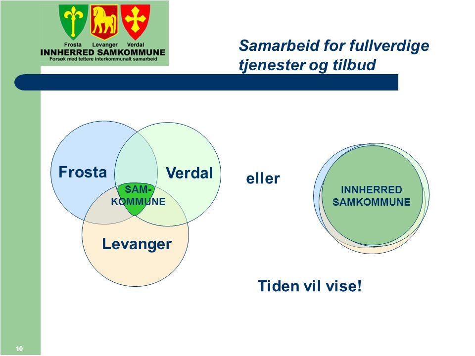 10 Samarbeid for fullverdige tjenester og tilbud Frosta Levanger Verdal SAM- KOMMUNE eller Frosta Levanger Verdal INNHERRED SAMKOMMUNE Tiden vil vise!