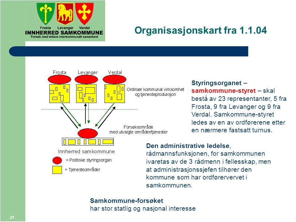 21 Organisasjonskart fra 1.1.04 Styringsorganet – samkommune-styret – skal bestå av 23 representanter, 5 fra Frosta, 9 fra Levanger og 9 fra Verdal.