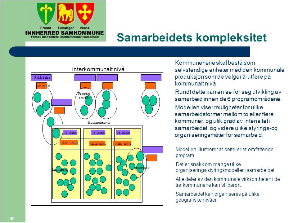 42 Samarbeidets kompleksitet Kommunenene skal bestå som selvstendige enheter med den kommunale produksjon som de velger å utføre på kommunalt nivå.