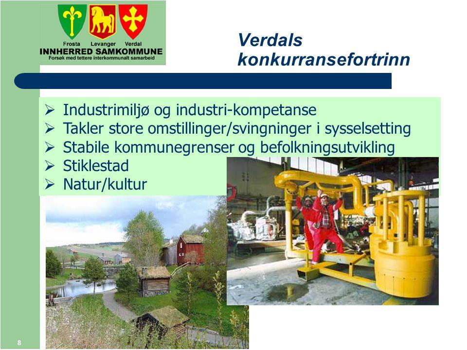 8 Verdals konkurransefortrinn  Industrimiljø og industri-kompetanse  Takler store omstillinger/svingninger i sysselsetting  Stabile kommunegrenser og befolkningsutvikling  Stiklestad  Natur/kultur