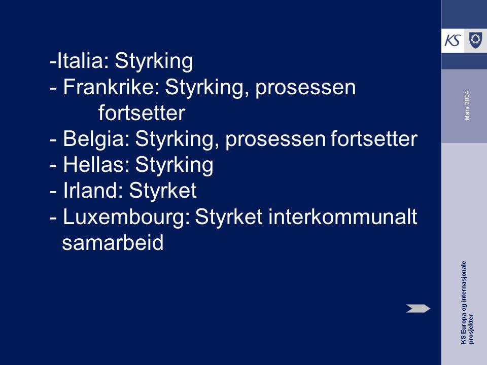 KS Europa og internasjonale prosjekter Mars 2004 -Italia: Styrking - Frankrike: Styrking, prosessen fortsetter - Belgia: Styrking, prosessen fortsetter - Hellas: Styrking - Irland: Styrket - Luxembourg: Styrket interkommunalt samarbeid