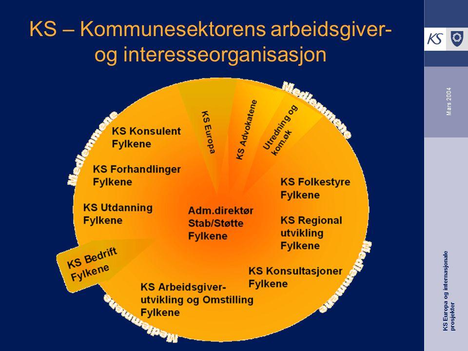 KS Europa og internasjonale prosjekter Mars 2004 KS – Kommunesektorens arbeidsgiver- og interesseorganisasjon