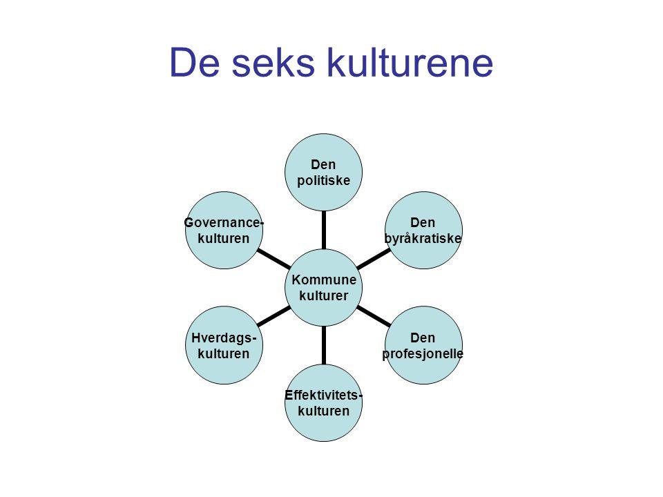 De seks kulturene Kommune kulturer Den politiske Den byråkratiske Den profesjonelle Effektivitets- kulturen Hverdags- kulturen Governance- kulturen
