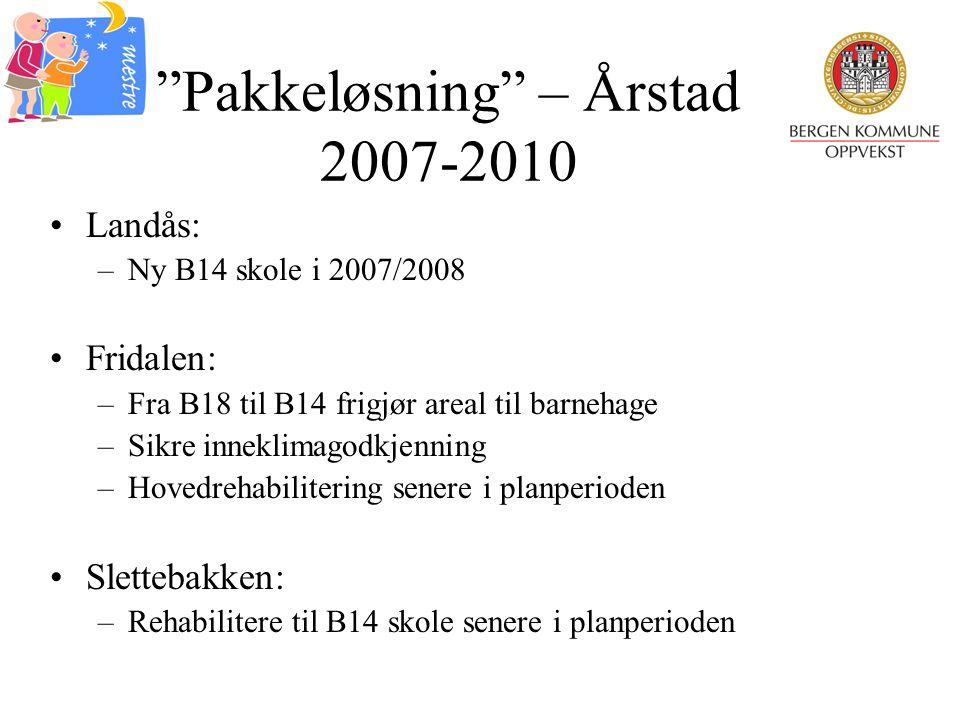 """""""Pakkeløsning"""" – Årstad 2007-2010 Landås: –Ny B14 skole i 2007/2008 Fridalen: –Fra B18 til B14 frigjør areal til barnehage –Sikre inneklimagodkjenning"""