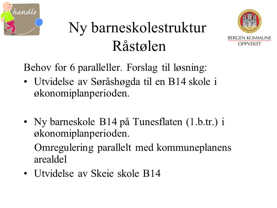 Ny barneskolestruktur Råstølen Behov for 6 paralleller. Forslag til løsning: Utvidelse av Søråshøgda til en B14 skole i økonomiplanperioden. Ny barnes
