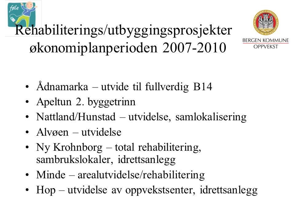 Rehabiliterings/utbyggingsprosjekter i økonomiplanperioden 2007-2010 Ådnamarka – utvide til fullverdig B14 Apeltun 2.