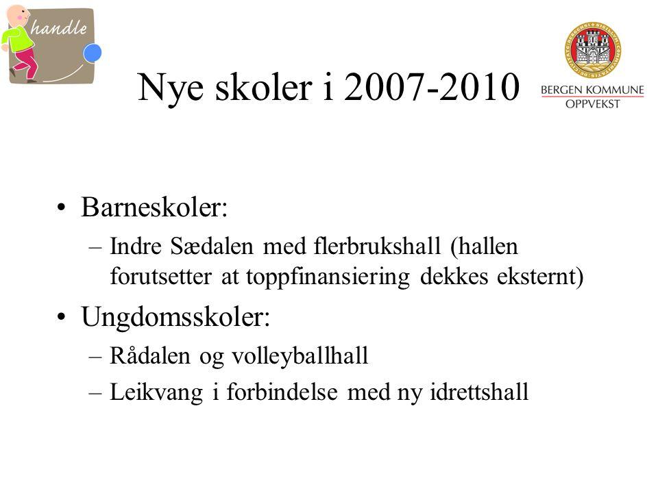 Nye skoler i 2007-2010 Barneskoler: –Indre Sædalen med flerbrukshall (hallen forutsetter at toppfinansiering dekkes eksternt) Ungdomsskoler: –Rådalen