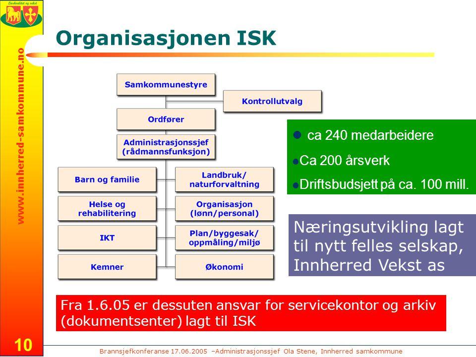 Brannsjefkonferanse 17.06.2005 –Administrasjonssjef Ola Stene, Innherred samkommune www.innherred-samkommune.no 10 Organisasjonen ISK ca 240 medarbeid