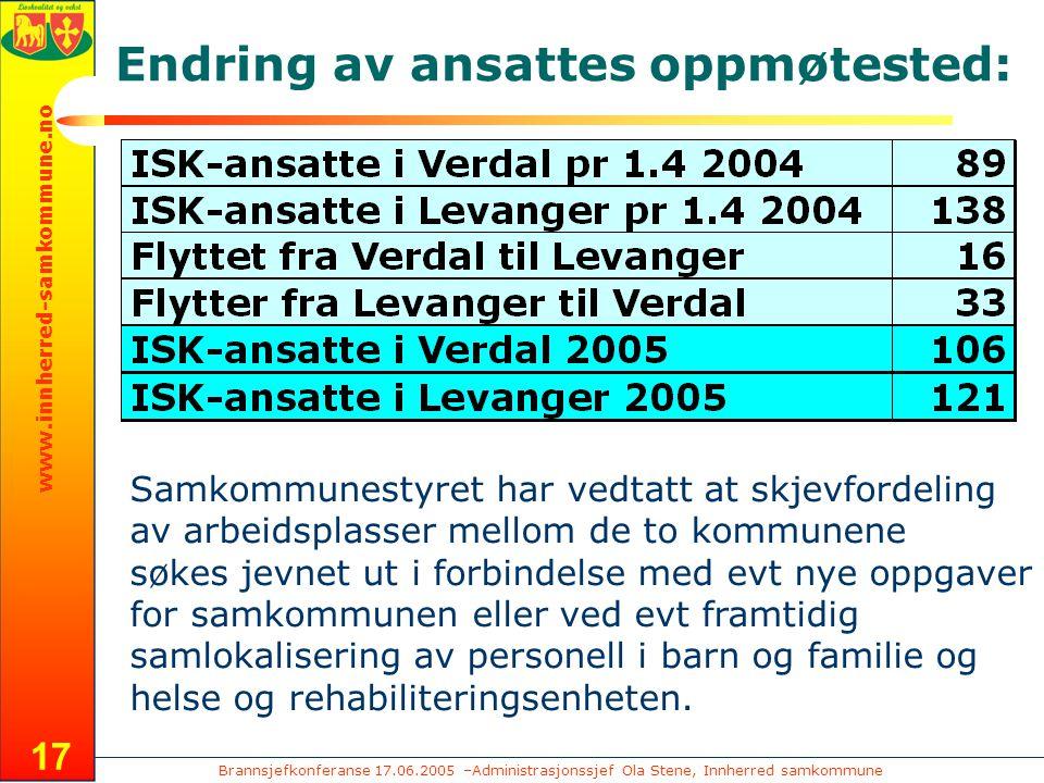 Brannsjefkonferanse 17.06.2005 –Administrasjonssjef Ola Stene, Innherred samkommune www.innherred-samkommune.no 17 Endring av ansattes oppmøtested: Sa