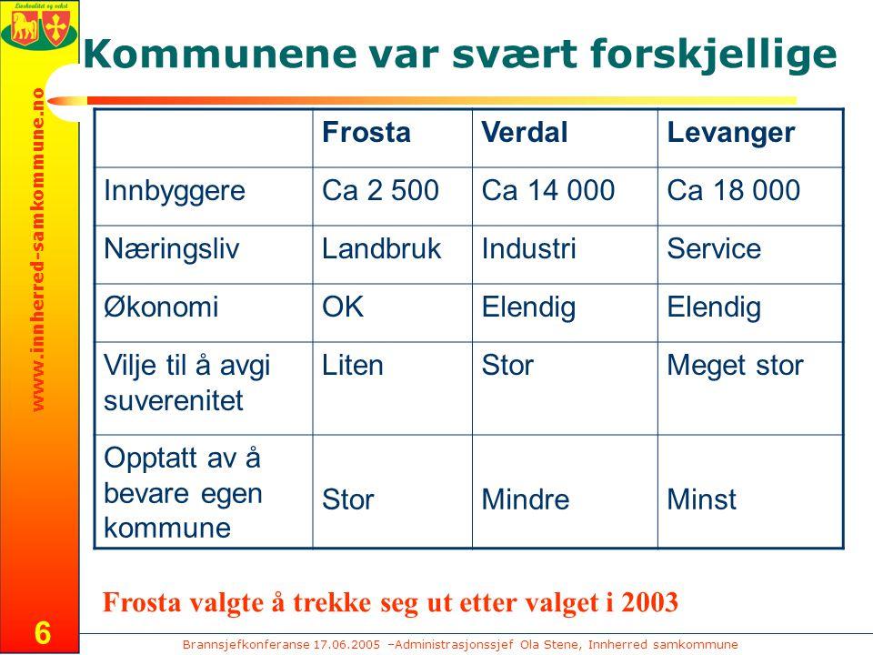 Brannsjefkonferanse 17.06.2005 –Administrasjonssjef Ola Stene, Innherred samkommune www.innherred-samkommune.no 6 Kommunene var svært forskjellige Fro