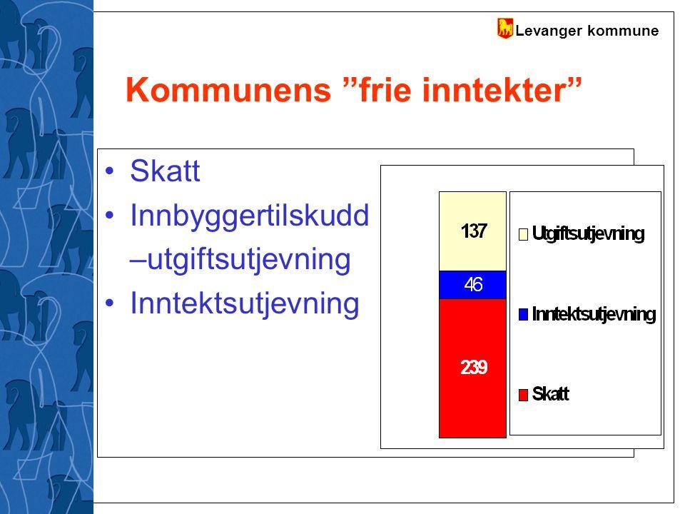"""Levanger kommune Kommunens """"frie inntekter"""" Skatt Innbyggertilskudd –utgiftsutjevning Inntektsutjevning"""