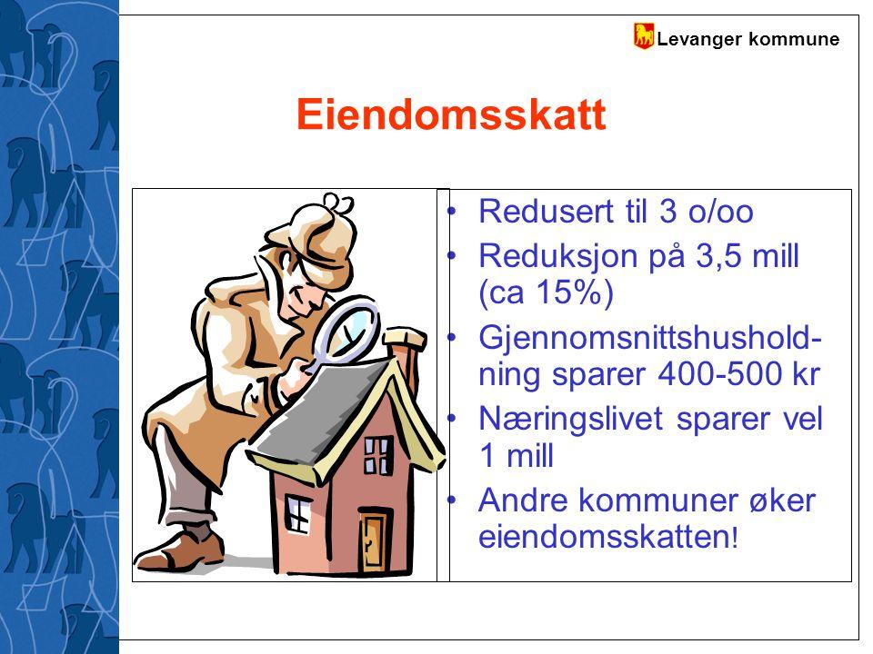 Levanger kommune Eiendomsskatt Redusert til 3 o/oo Reduksjon på 3,5 mill (ca 15%) Gjennomsnittshushold- ning sparer 400-500 kr Næringslivet sparer vel